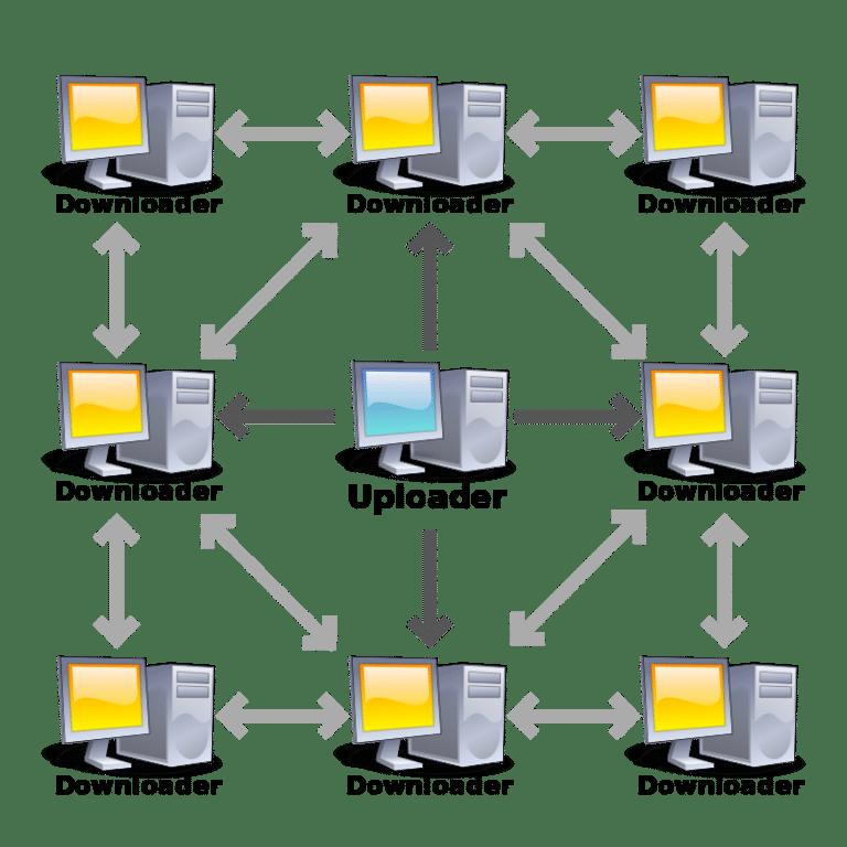 شبکه بیت تورنت